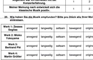 Der Neue-Musik-Pranger 2017 bei den Bregenzer Festspielen